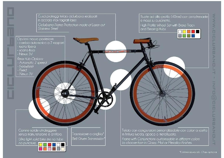 CICLURBANO biciclette personalizzate