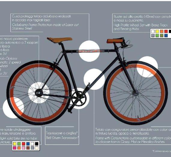 Guida Combinazioni montaggio bici Ciclurbano